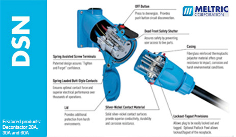 Meltric Switch-rated Plugs and Receptacles- DSN Decontactor Series